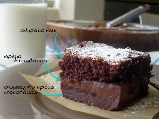 magic-chocolate-cake-layers-web